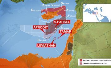 Doğu Akdeniz Enerji Savaşları