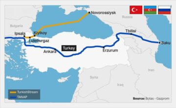 Is Turkey giving up on Russian gas? The failure of the TurkStream and reign of TANAP or just a short-run fluctuation?